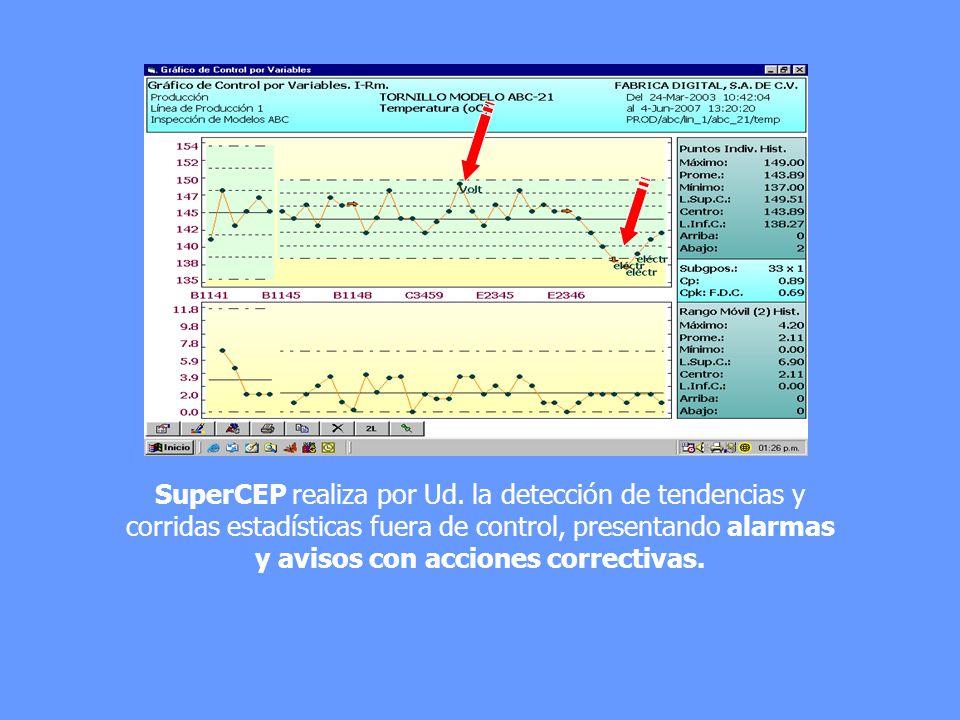 SuperCEP realiza por Ud. la detección de tendencias y corridas estadísticas fuera de control, presentando alarmas y avisos con acciones correctivas.