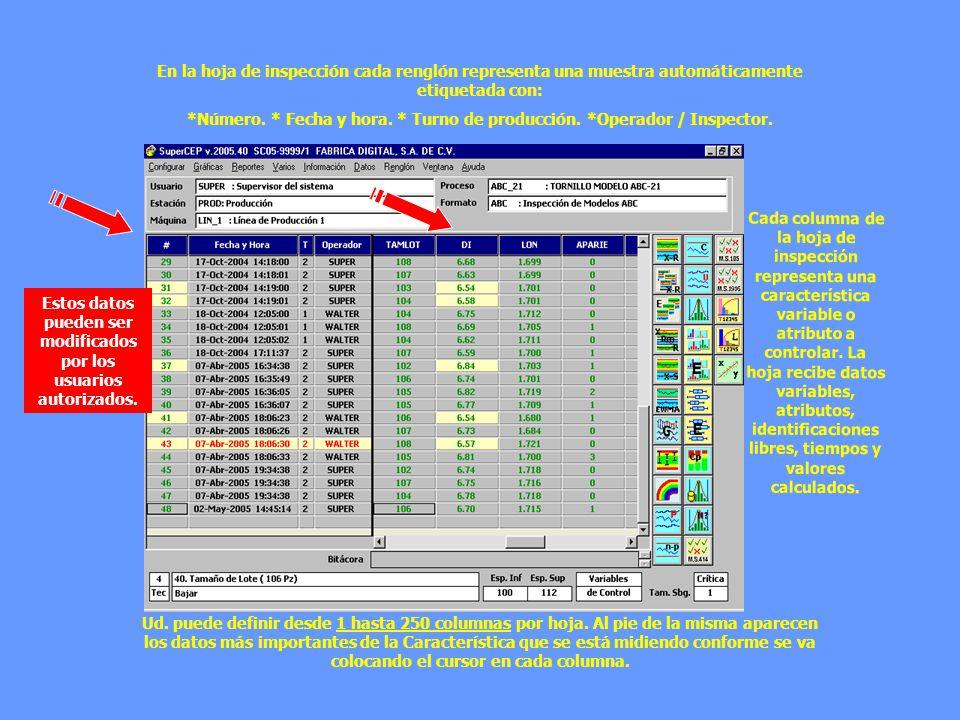 En la hoja de inspección cada renglón representa una muestra automáticamente etiquetada con: *Número. * Fecha y hora. * Turno de producción. *Operador