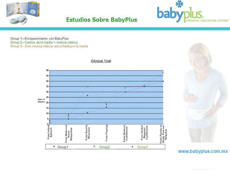 Estudios Sobre BabyPlus www.babyplus.com.mx Group 1Enriquecimiento con BabyPlus Group 2Cantos de la madre + música clásica. Group 3– Solo música clási