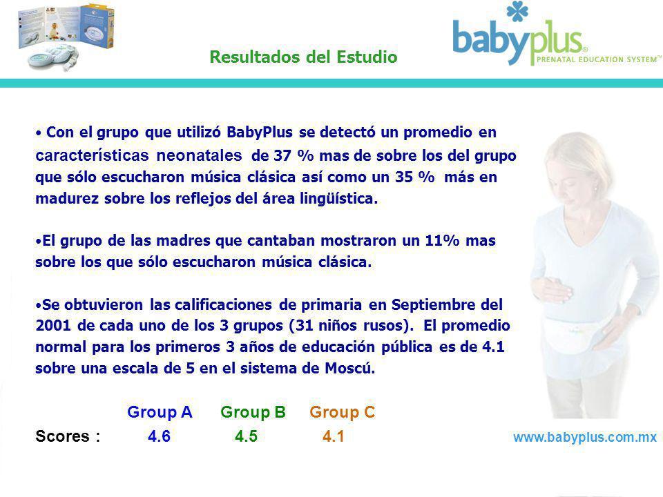 Resultados del Estudio Con el grupo que utilizó BabyPlus se detectó un promedio en características neonatales de 37 % mas de sobre los del grupo que s