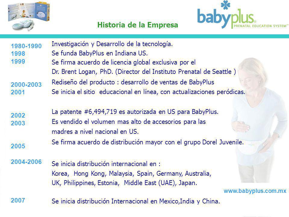 Historia de la Empresa 1980-1990 1998 1999 2000-2003 2001 2002 2003 2005 2004-2006 2007 Investigación y Desarrollo de la tecnología. Se funda BabyPlus