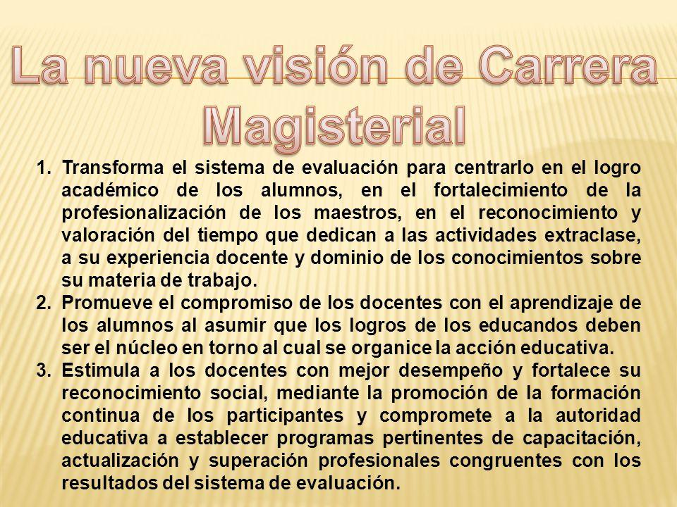 1.Transforma el sistema de evaluación para centrarlo en el logro académico de los alumnos, en el fortalecimiento de la profesionalización de los maest