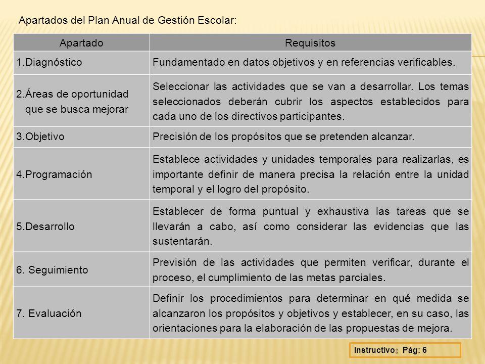 ApartadoRequisitos 1.DiagnósticoFundamentado en datos objetivos y en referencias verificables. 2.Áreas de oportunidad que se busca mejorar Seleccionar