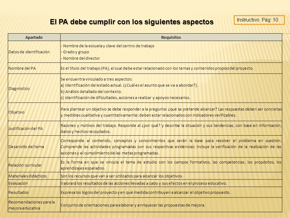 ApartadoRequisitos Datos de identificación - Nombre de la escuela y clave del centro de trabajo - Grado y grupo - Nombre del director Nombre del PAEs