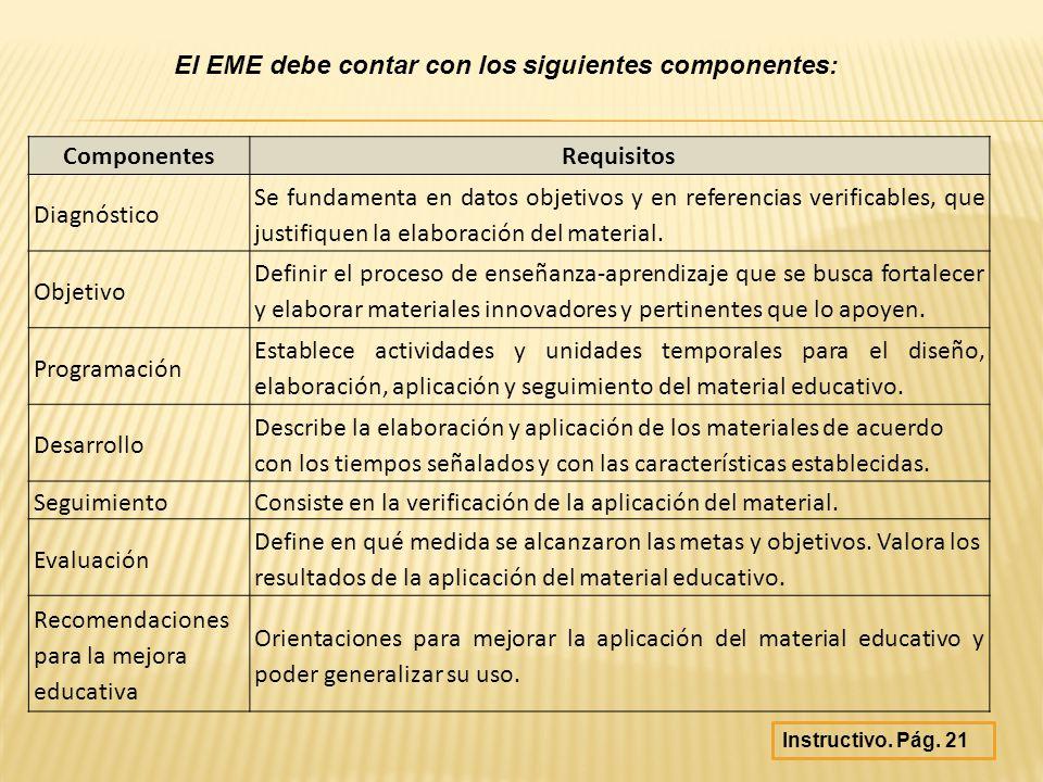 El EME debe contar con los siguientes componentes: ComponentesRequisitos Diagnóstico Se fundamenta en datos objetivos y en referencias verificables, q