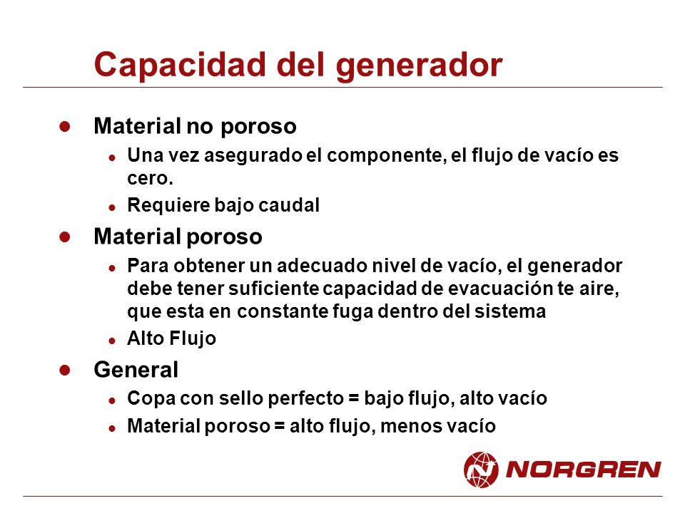 Capacidad del generador Material no poroso Una vez asegurado el componente, el flujo de vacío es cero. Requiere bajo caudal Material poroso Para obten