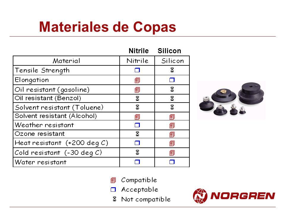 Materiales de Copas Nitrile Silicon