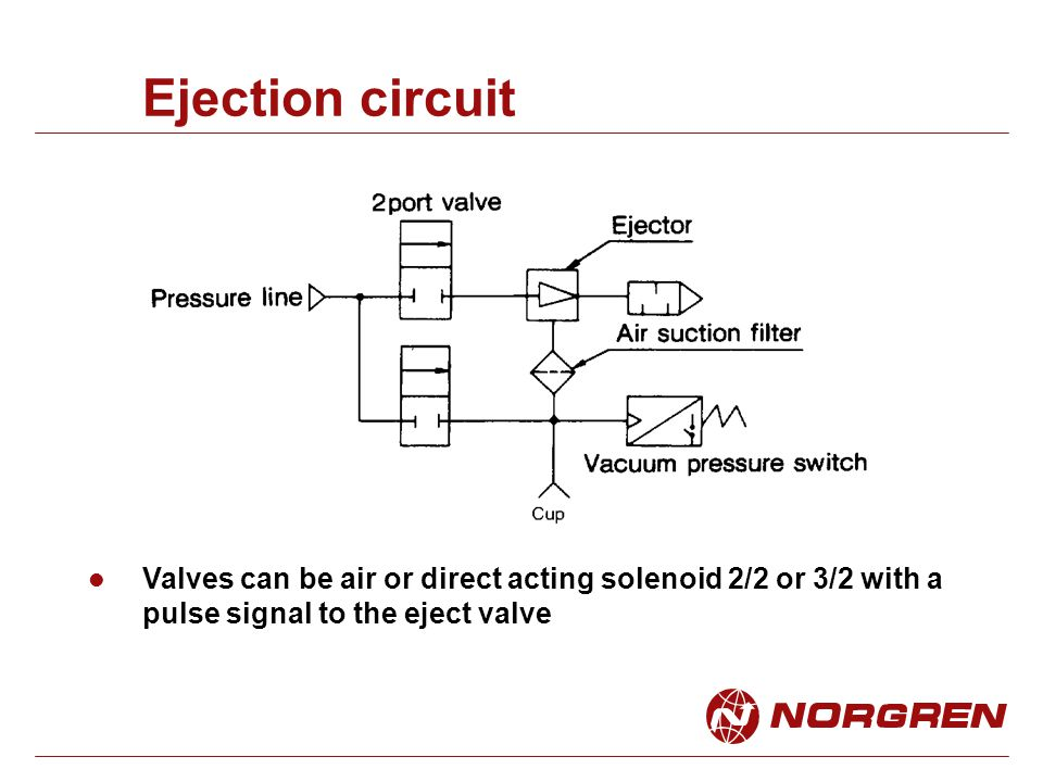 Ejection circuit Valves can be air or direct acting solenoid 2/2 or 3/2 with a pulse signal to the eject valve