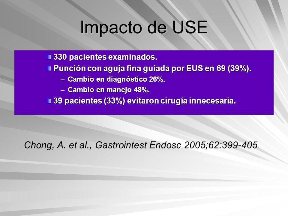 Impacto de USE 330 pacientes examinados. Punción con aguja fina guiada por EUS en 69 (39%). –Cambio en diagnóstico 26%. –Cambio en manejo 48%. 39 paci