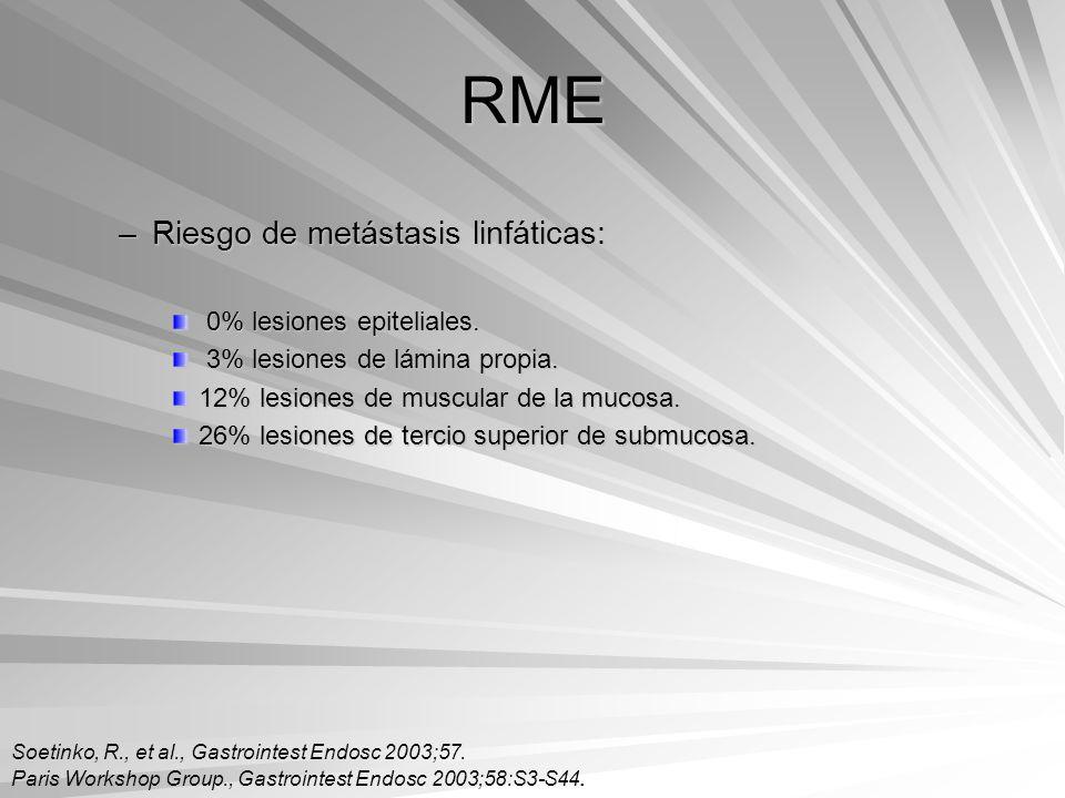 RME –Riesgo de metástasis linfáticas: 0% lesiones epiteliales. 0% lesiones epiteliales. 3% lesiones de lámina propia. 3% lesiones de lámina propia. 12