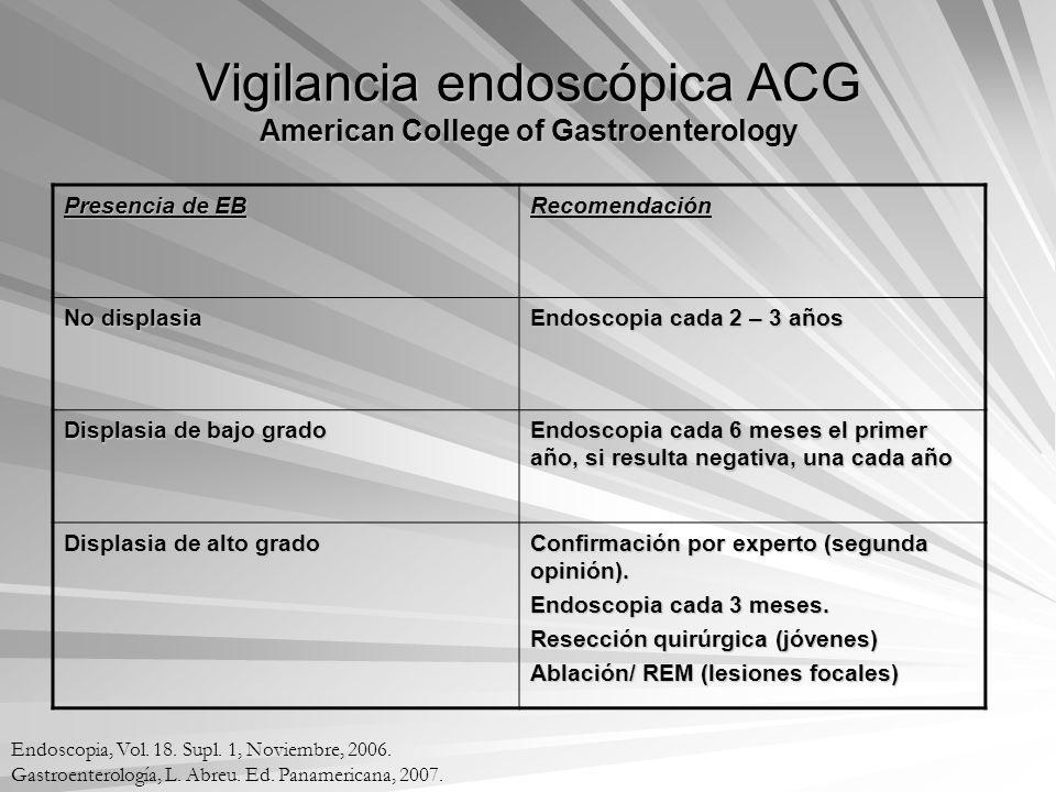 Vigilancia endoscópica ACG American College of Gastroenterology Presencia de EB Recomendación No displasia Endoscopia cada 2 – 3 años Displasia de baj