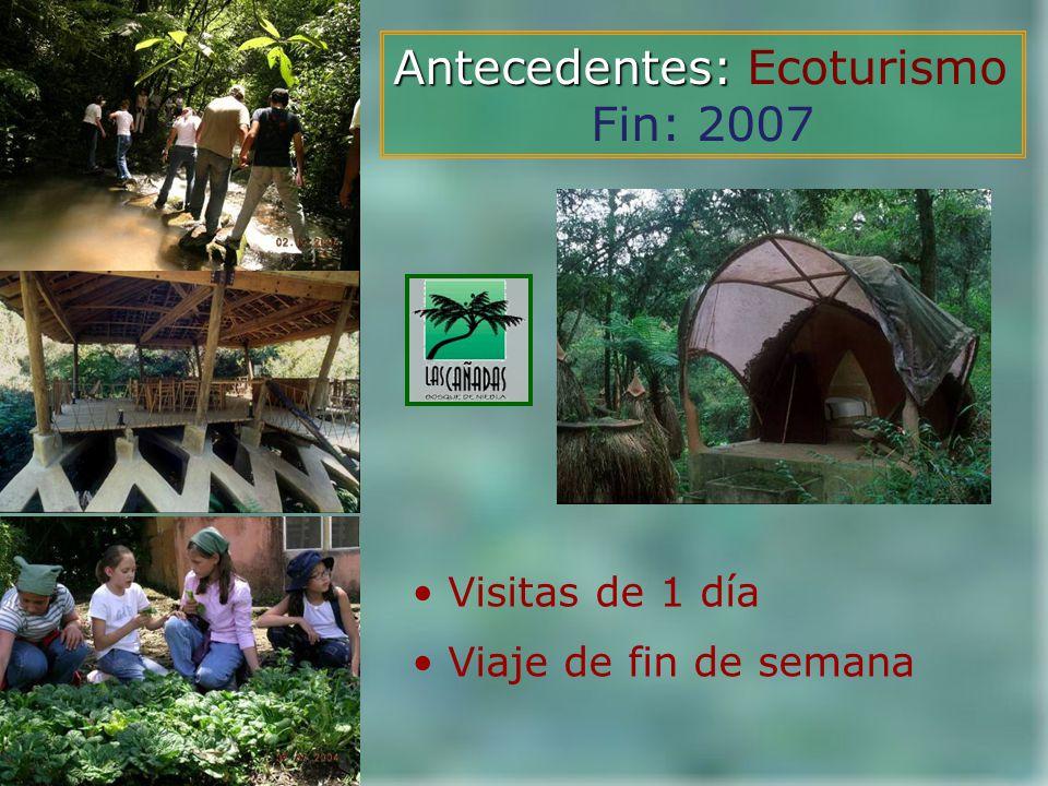 Visitas de 1 día Viaje de fin de semana Antecedentes: Antecedentes: Ecoturismo Fin: 2007