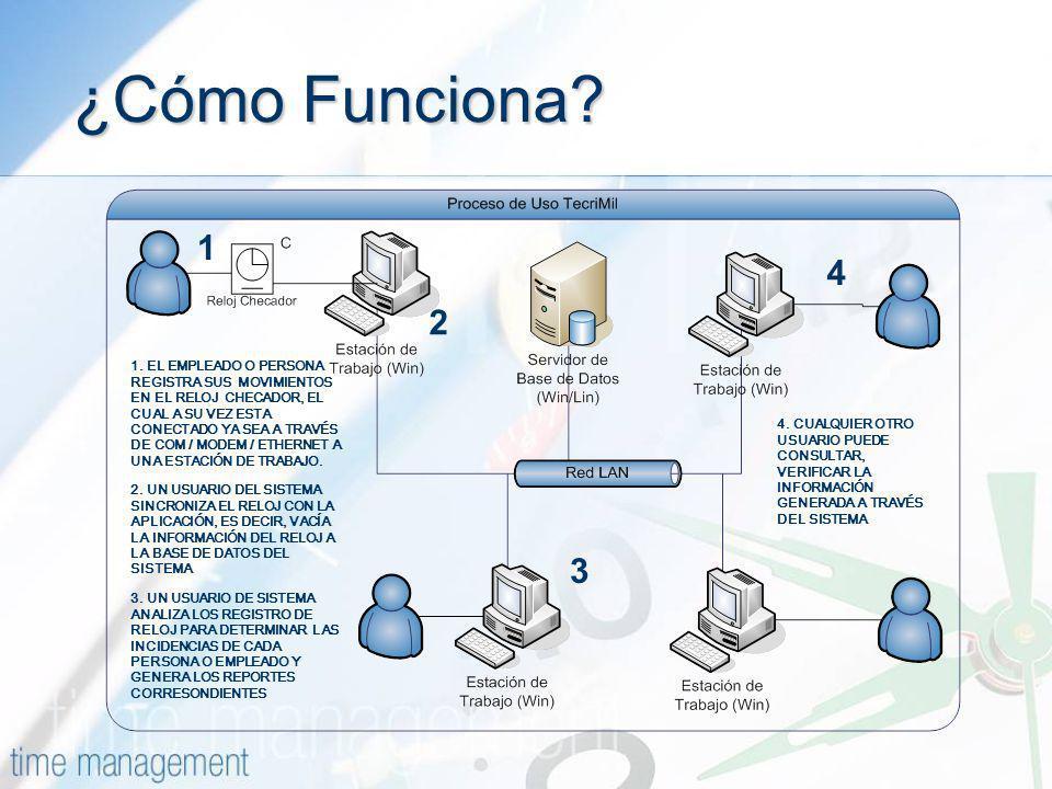 Sincronización El proceso de sincronización es la tarea de vaciar los registros realizados en el reloj hacia la base de datos de la aplicación para su posterior análisis.