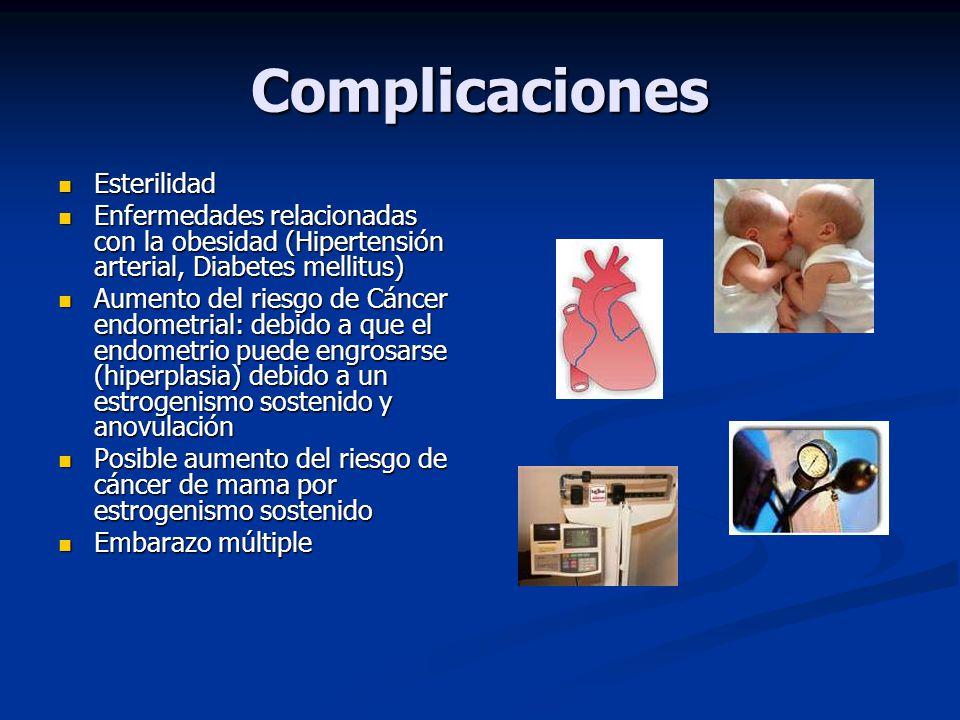 Complicaciones Esterilidad Esterilidad Enfermedades relacionadas con la obesidad (Hipertensión arterial, Diabetes mellitus) Enfermedades relacionadas