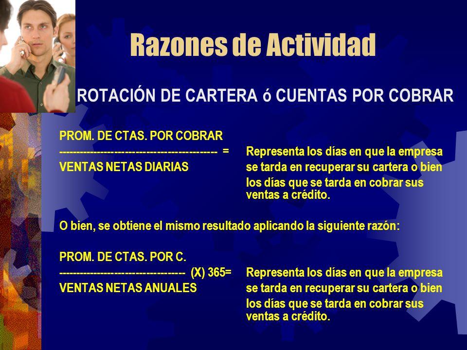 Razones de Actividad ROTACIÓN DE CARTERA ó CUENTAS POR COBRAR PROM. DE CTAS. POR COBRAR --------------------------------------------- =Representa los