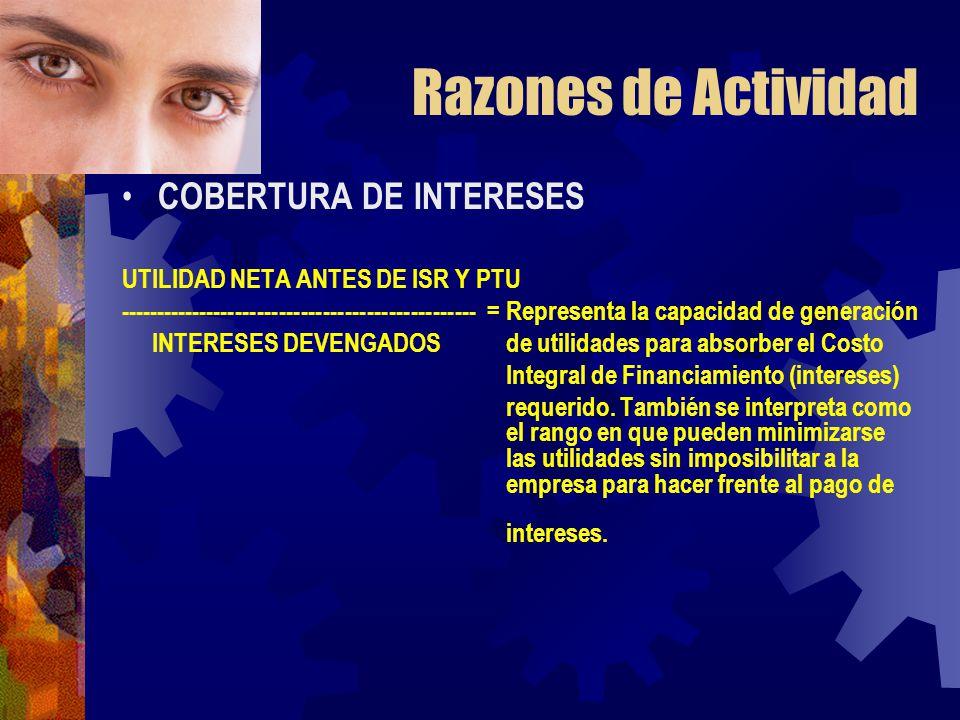 Razones de Actividad COBERTURA DE INTERESES UTILIDAD NETA ANTES DE ISR Y PTU ------------------------------------------------- =Representa la capacida