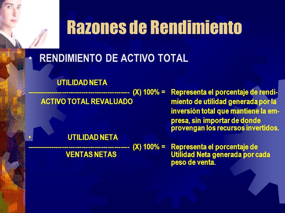 Razones de Rendimiento RENDIMIENTO DE ACTIVO TOTAL UTILIDAD NETA ----------------------------------------------- (X) 100% = Representa el porcentaje d