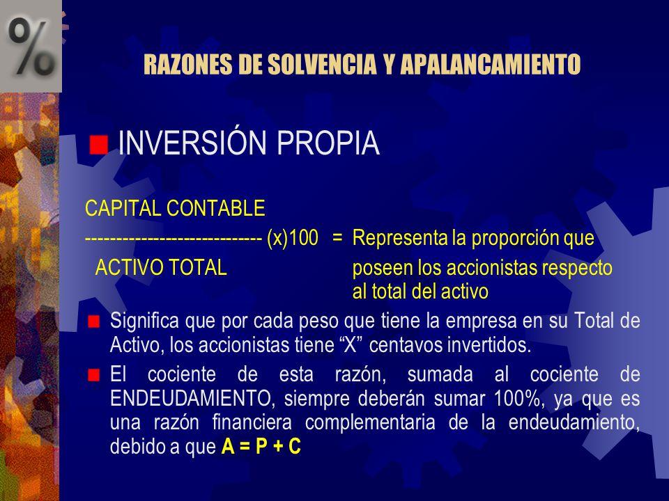 RAZONES DE SOLVENCIA Y APALANCAMIENTO INVERSIÓN PROPIA CAPITAL CONTABLE ----------------------------- (x)100 = Representa la proporción que ACTIVO TOT