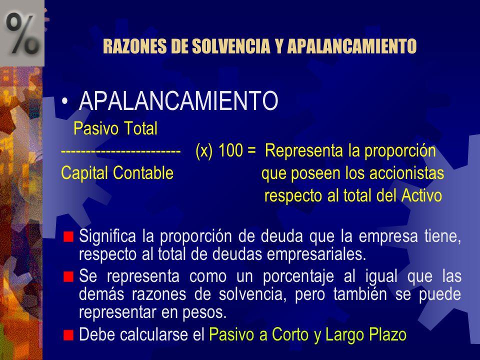 RAZONES DE SOLVENCIA Y APALANCAMIENTO APALANCAMIENTO Pasivo Total ------------------------ (x) 100 = Representa la proporción Capital Contable que pos