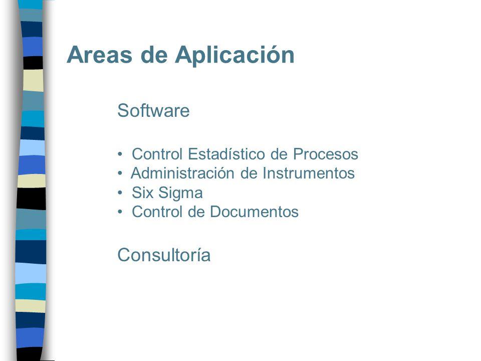 Areas de Aplicación Software Control Estadístico de Procesos Administración de Instrumentos Six Sigma Control de Documentos Consultoría