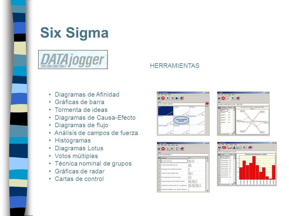 Six Sigma Diagramas de Afinidad Gráficas de barra Tormenta de ideas Diagramas de Causa-Efecto Diagramas de flujo Análisis de campos de fuerza Histogra