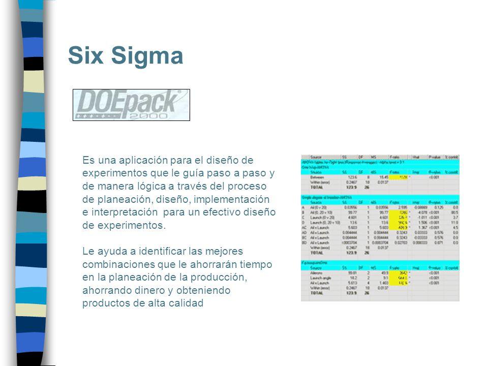 Six Sigma Es una aplicación para el diseño de experimentos que le guía paso a paso y de manera lógica a través del proceso de planeación, diseño, impl