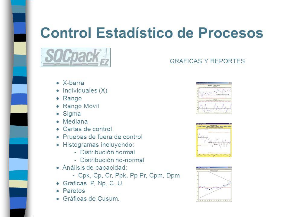 Control Estadístico de Procesos GRAFICAS Y REPORTES X-barra Individuales (X) Rango Rango Móvil Sigma Mediana Cartas de control Pruebas de fuera de con