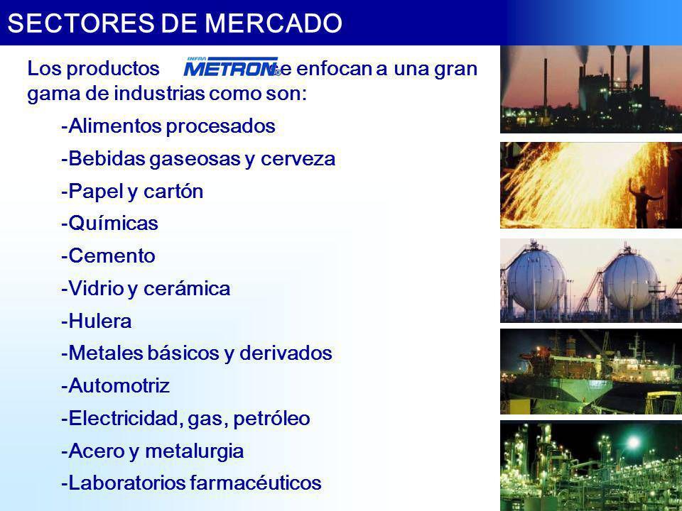 SECTORES DE MERCADO Los productos se enfocan a una gran gama de industrias como son: -Alimentos procesados -Bebidas gaseosas y cerveza -Papel y cartón