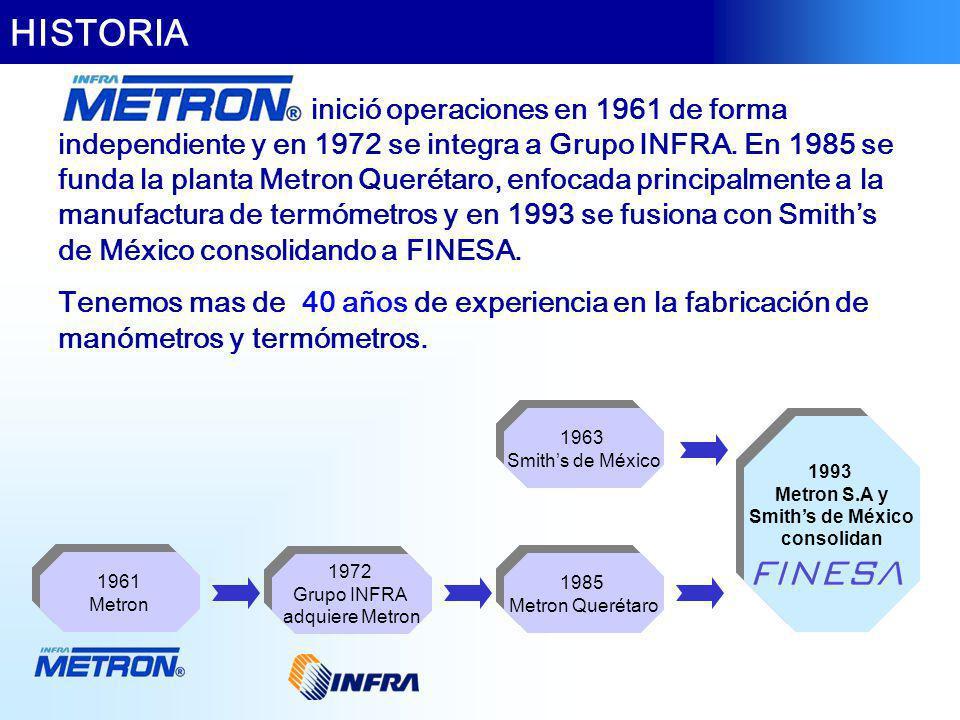 1985 Metron Querétaro 1985 Metron Querétaro 1963 Smiths de México 1963 Smiths de México 1993 Metron S.A y Smiths de México consolidan 1993 Metron S.A
