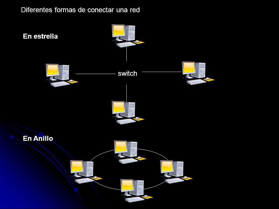 Diferentes formas de conectar una red En estrella En Anillo switch