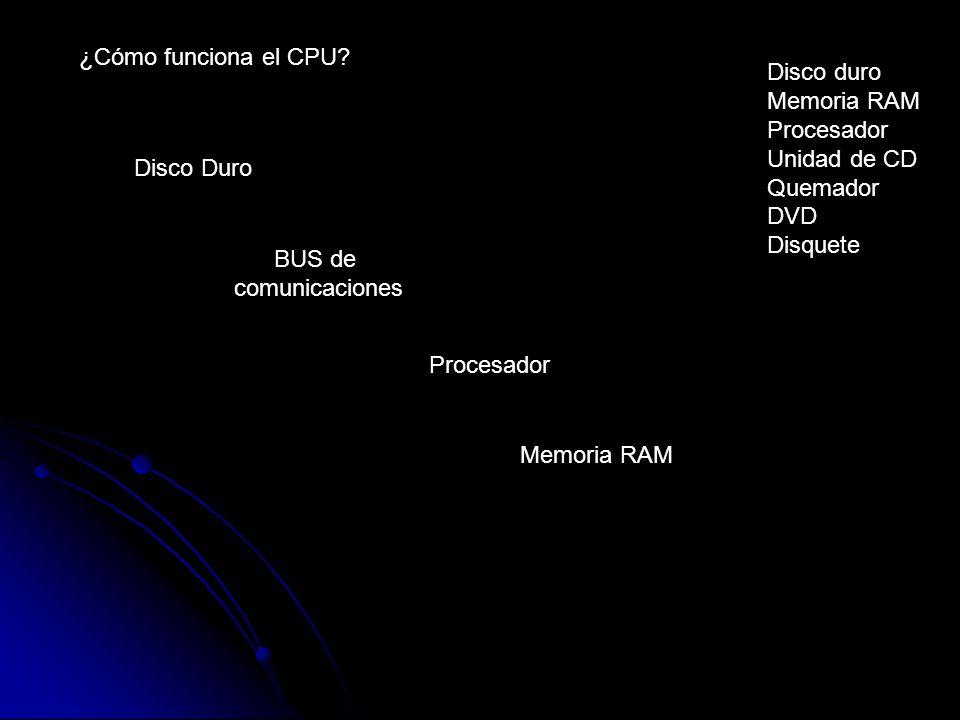Procesador Disco Duro Memoria RAM BUS de comunicaciones ¿Cómo funciona el CPU.