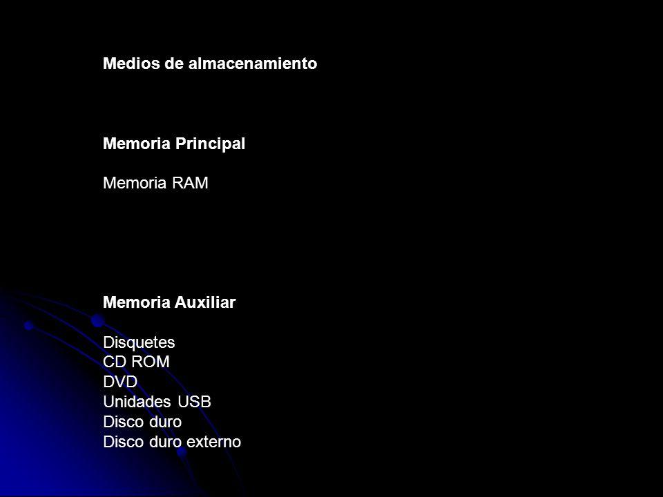 Medios de almacenamiento Memoria Principal Memoria RAM Memoria Auxiliar Disquetes CD ROM DVD Unidades USB Disco duro Disco duro externo