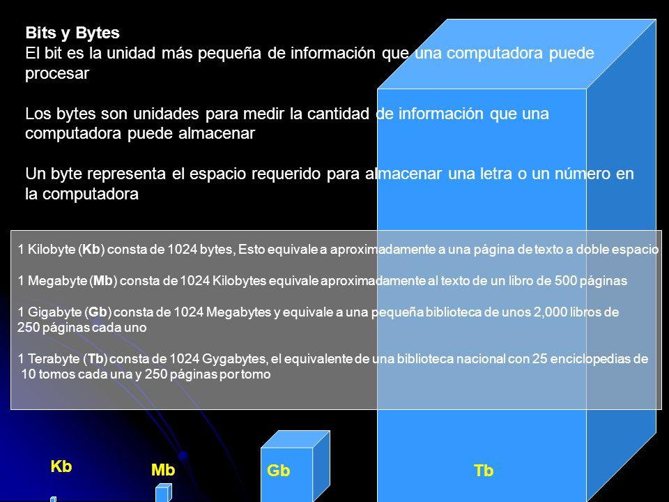 Bits y Bytes El bit es la unidad más pequeña de información que una computadora puede procesar Los bytes son unidades para medir la cantidad de información que una computadora puede almacenar Un byte representa el espacio requerido para almacenar una letra o un número en la computadora Kb Mb GbTb 1 Kilobyte (Kb) consta de 1024 bytes, Esto equivale a aproximadamente a una página de texto a doble espacio 1 Megabyte (Mb) consta de 1024 Kilobytes equivale aproximadamente al texto de un libro de 500 páginas 1 Gigabyte (Gb) consta de 1024 Megabytes y equivale a una pequeña biblioteca de unos 2,000 libros de 250 páginas cada uno 1 Terabyte (Tb) consta de 1024 Gygabytes, el equivalente de una biblioteca nacional con 25 enciclopedias de 10 tomos cada una y 250 páginas por tomo