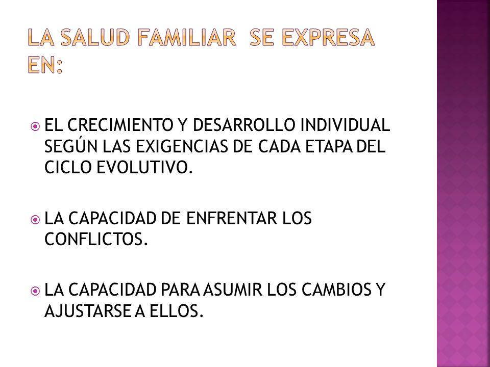 EL CRECIMIENTO Y DESARROLLO INDIVIDUAL SEGÚN LAS EXIGENCIAS DE CADA ETAPA DEL CICLO EVOLUTIVO.
