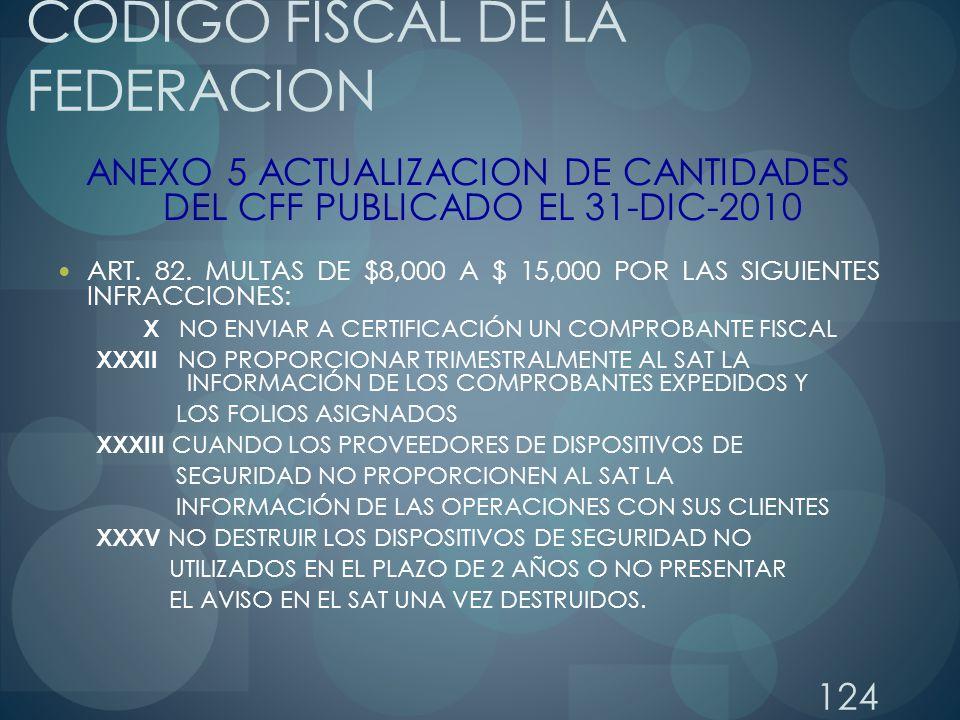 124 CODIGO FISCAL DE LA FEDERACION ANEXO 5 ACTUALIZACION DE CANTIDADES DEL CFF PUBLICADO EL 31-DIC-2010 ART. 82. MULTAS DE $8,000 A $ 15,000 POR LAS S
