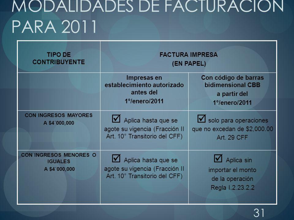 31 MODALIDADES DE FACTURACION PARA 2011 TIPO DE CONTRIBUYENTE FACTURA IMPRESA (EN PAPEL) Impresas en establecimiento autorizado antes del 1°/enero/201