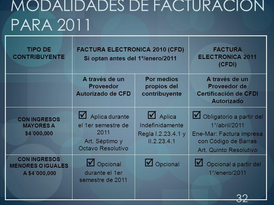 32 MODALIDADES DE FACTURACION PARA 2011 TIPO DE CONTRIBUYENTE FACTURA ELECTRONICA 2010 (CFD) Si optan antes del 1°/enero/2011 FACTURA ELECTRONICA 2011