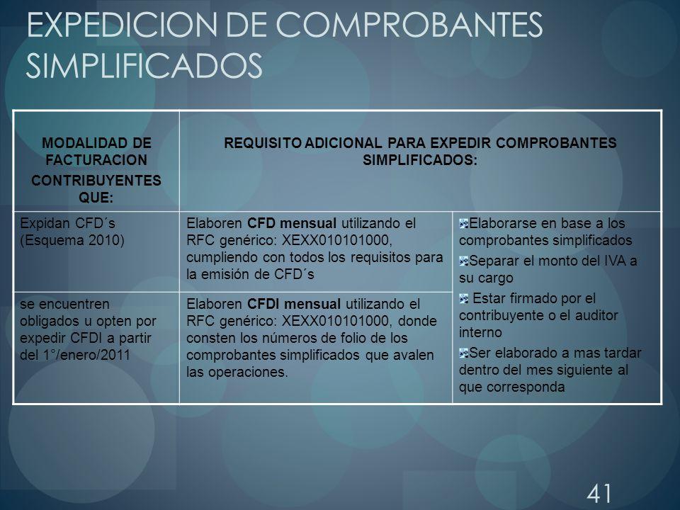 41 EXPEDICION DE COMPROBANTES SIMPLIFICADOS MODALIDAD DE FACTURACION CONTRIBUYENTES QUE: REQUISITO ADICIONAL PARA EXPEDIR COMPROBANTES SIMPLIFICADOS: