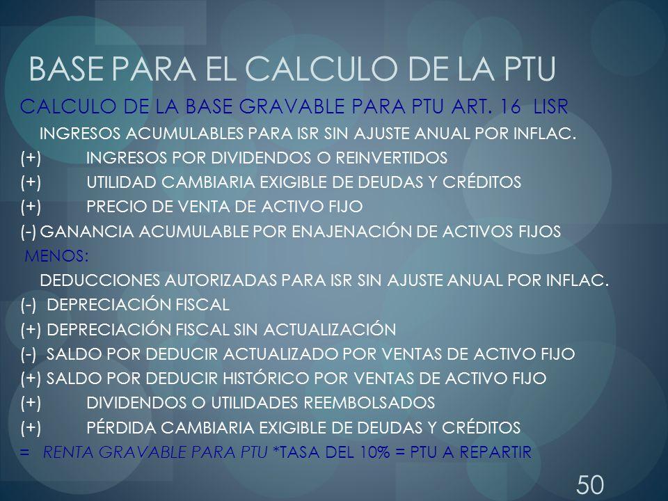 50 BASE PARA EL CALCULO DE LA PTU CALCULO DE LA BASE GRAVABLE PARA PTU ART. 16 LISR INGRESOS ACUMULABLES PARA ISR SIN AJUSTE ANUAL POR INFLAC. (+)INGR