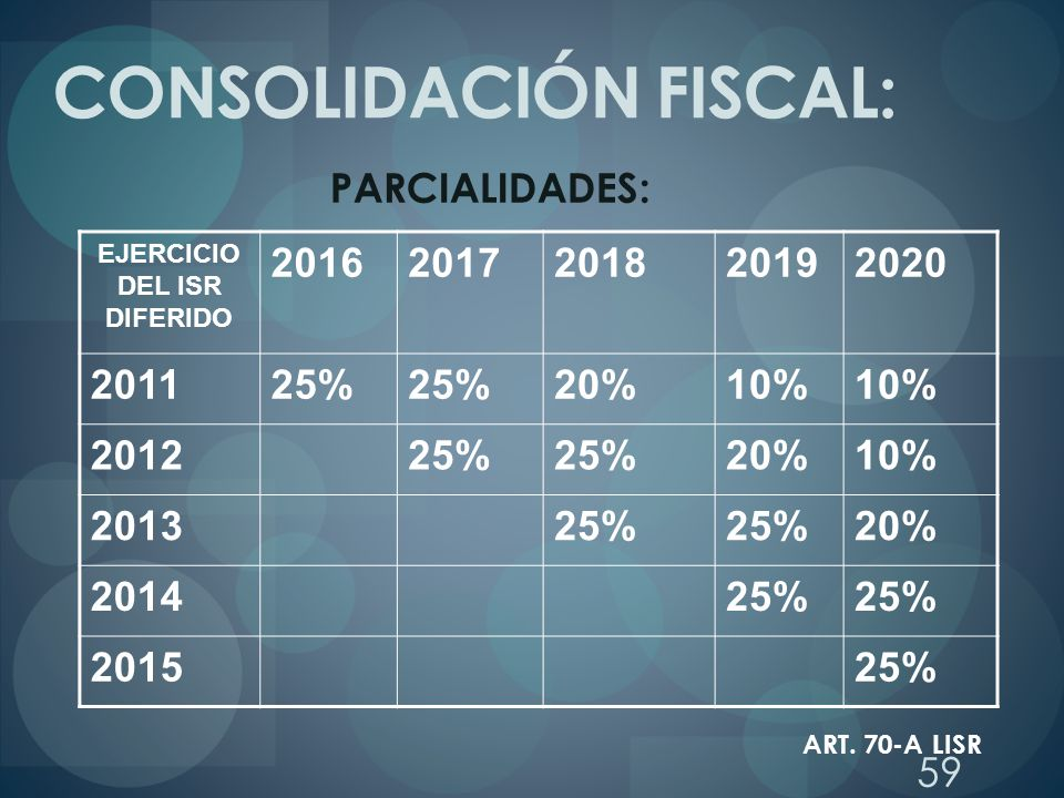 CONSOLIDACIÓN FISCAL: PARCIALIDADES: EJERCICIO DEL ISR DIFERIDO 20162017201820192020 201125% 20%10% 201225% 20%10% 201325% 20% 201425% 201525% ART. 70