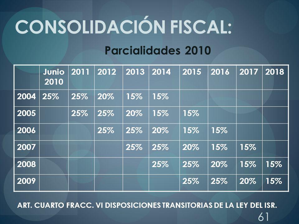 CONSOLIDACIÓN FISCAL: Parcialidades 2010 Junio 2010 20112012201320142015201620172018 200425% 20%15% 200525% 20%15% 200625% 20%15% 200725% 20%15% 20082