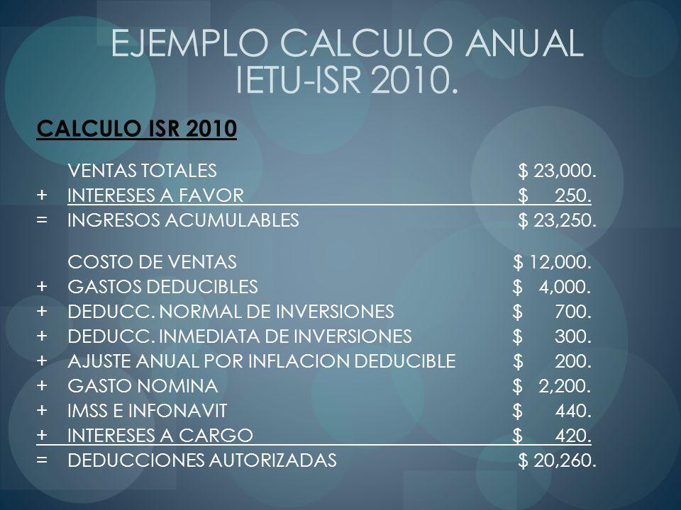 CALCULO ISR 2010 VENTAS TOTALES $ 23,000. + INTERESES A FAVOR $ 250. =INGRESOS ACUMULABLES $ 23,250. COSTO DE VENTAS $ 12,000. +GASTOS DEDUCIBLES $ 4,