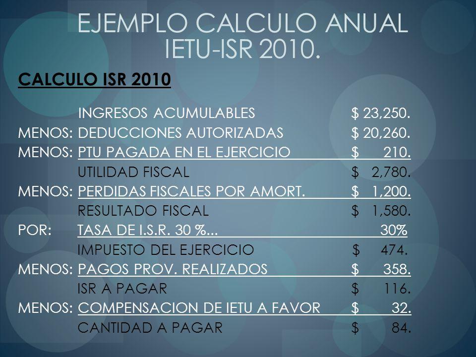 CALCULO ISR 2010 INGRESOS ACUMULABLES $ 23,250. MENOS: DEDUCCIONES AUTORIZADAS$ 20,260. MENOS: PTU PAGADA EN EL EJERCICIO $ 210. UTILIDAD FISCAL$ 2,78