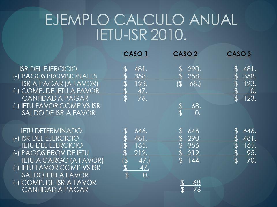 CASO 1 CASO 2 CASO 3 ISR DEL EJERCICIO$ 481.$ 290. $ 481. (-) PAGOS PROVISIONALES $ 358. $ 358.$ 358. ISR A PAGAR (A FAVOR) $ 123. ($ 68.)$ 123. (-) C