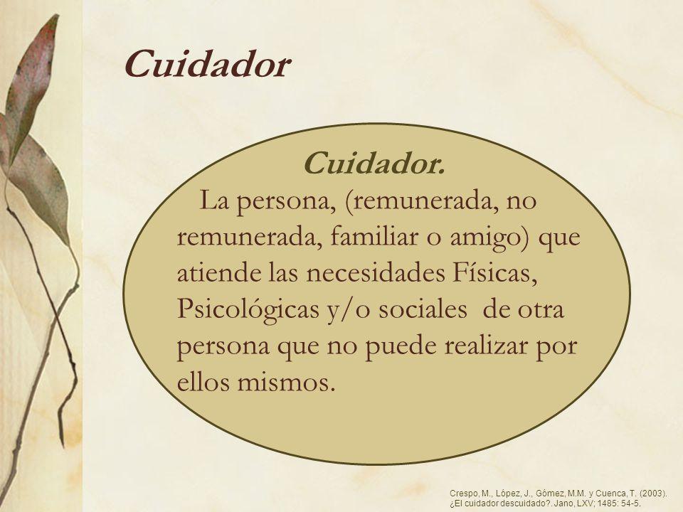 Cuidador La persona, (remunerada, no remunerada, familiar o amigo) que atiende las necesidades Físicas, Psicológicas y/o sociales de otra persona que