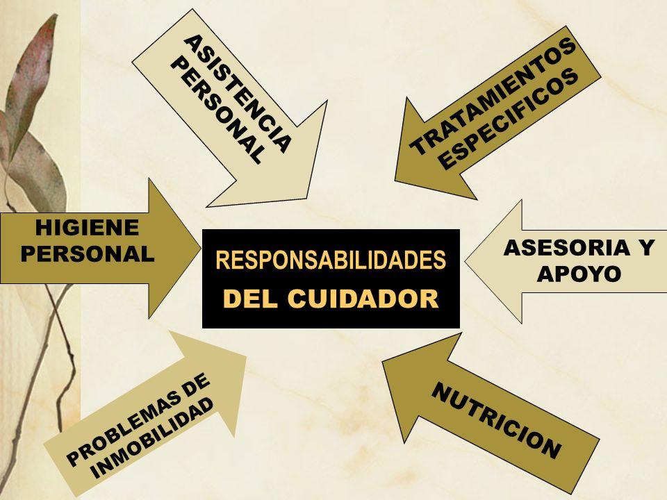 ASISTENCIA PERSONAL RESPONSABILIDADES DEL CUIDADOR HIGIENE PERSONAL PROBLEMAS DE INMOBILIDAD ASESORIA Y APOYO NUTRICION TRATAMIENTOS ESPECIFICOS
