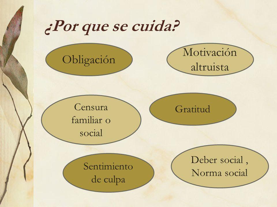 ¿Por que se cuida? Obligación Gratitud Sentimiento de culpa Deber social, Norma social Motivación altruista Censura familiar o social