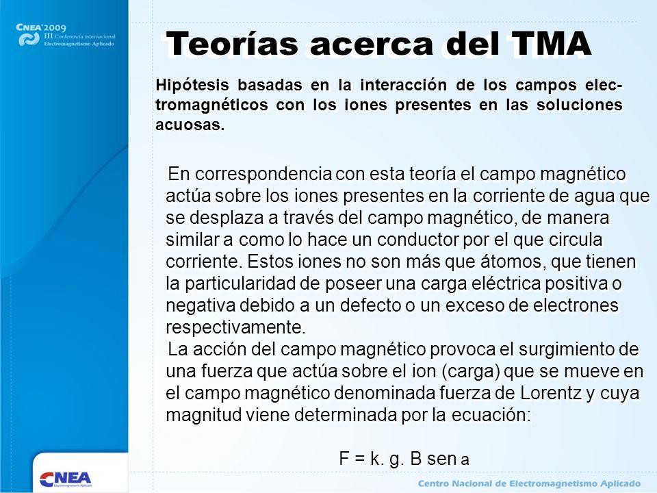 Teorías acerca del TMA Hipótesis basadas en la interacción de los campos elec tromagnéticos con los iones presentes en las soluciones acuosas. En cor