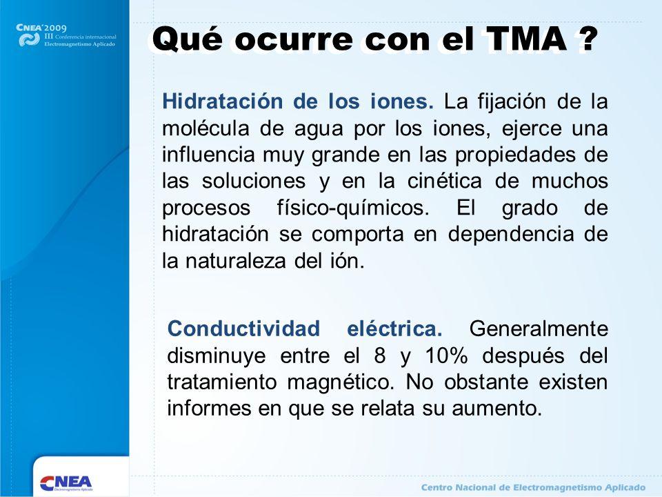 Qué ocurre con el TMA ? Hidratación de los iones. La fijación de la molécula de agua por los iones, ejerce una influencia muy grande en las propiedade