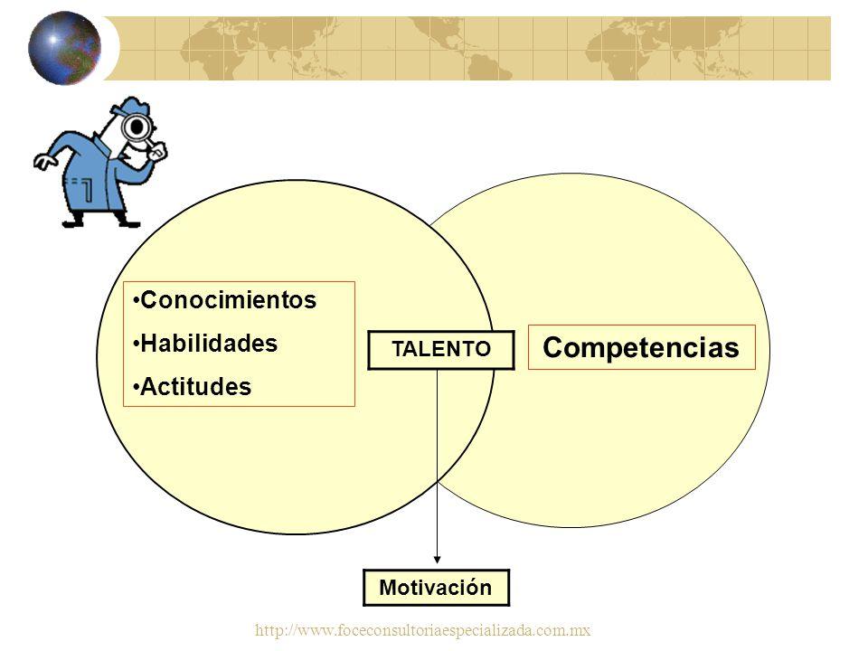 http://www.foceconsultoriaespecializada.com.mx Una persona es competente CUANDO…. + + = HACER BIEN LAS COSAS, MEJORA CONTINUA ¡EXCELENCIA¡